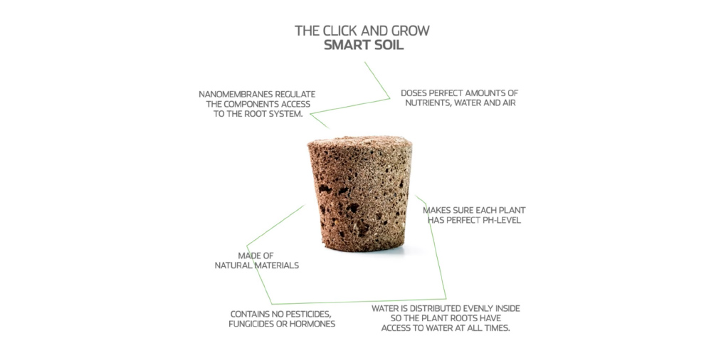 The Click & Grow Wall Farm