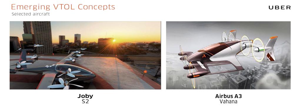 แบบร่างเครื่องบิน VTOL
